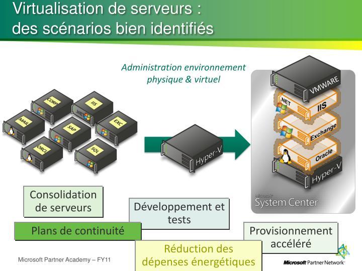 Virtualisation de serveurs :