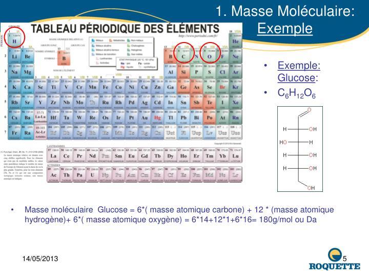 1. Masse Moléculaire: