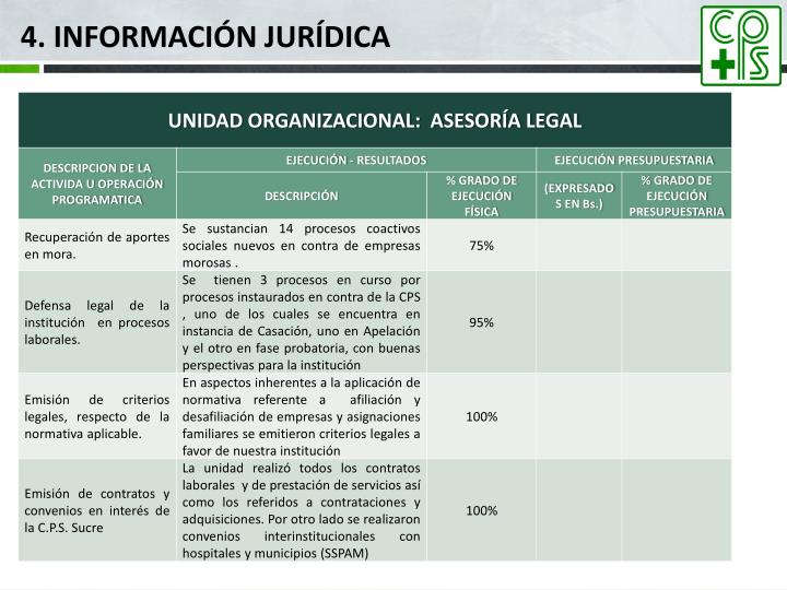 4. INFORMACIÓN JURÍDICA