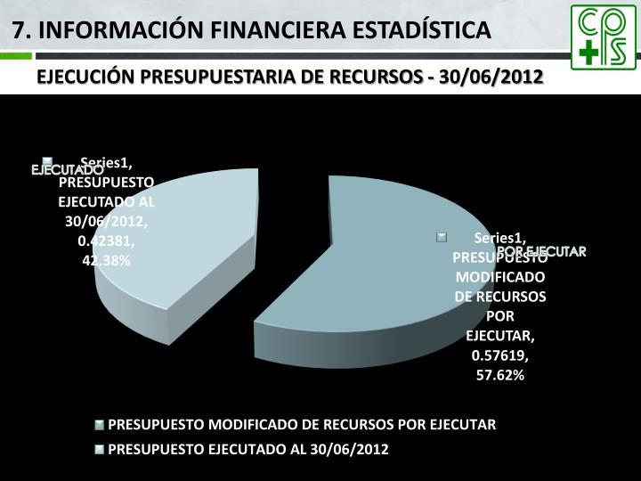 EJECUCIÓN PRESUPUESTARIA DE RECURSOS - 30/06/2012