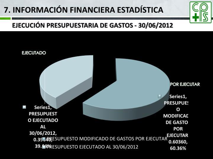 EJECUCIÓN PRESUPUESTARIA DE GASTOS - 30/06/2012