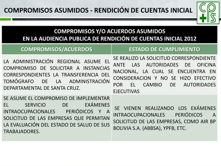 Compromisos asumidos - Rendición de Cuentas INICIAL