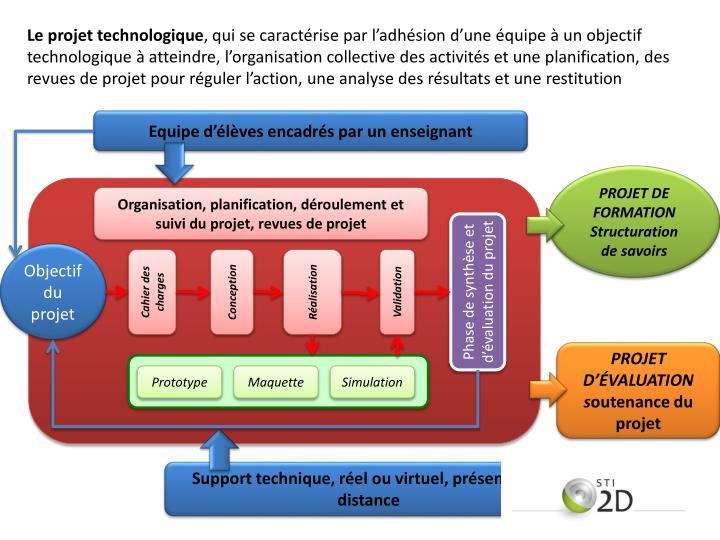 Le projet technologique