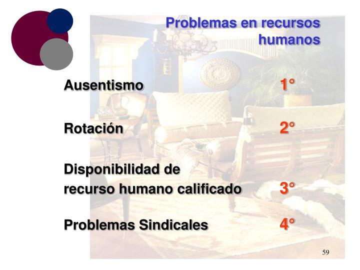 Problemas en recursos humanos