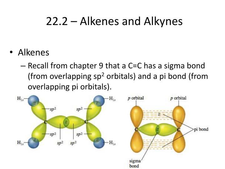 22.2 – Alkenes and Alkynes