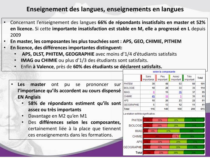 Enseignement des langues, enseignements en langues