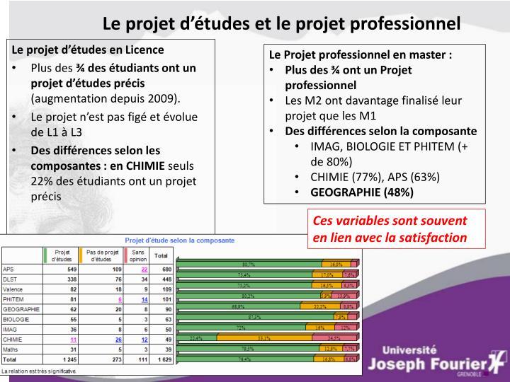 Le projet d'études et le projet professionnel