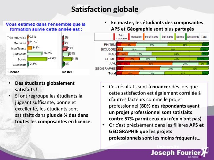 Satisfaction globale