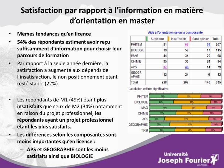Satisfaction par rapport à l'information en matière d'orientation en master