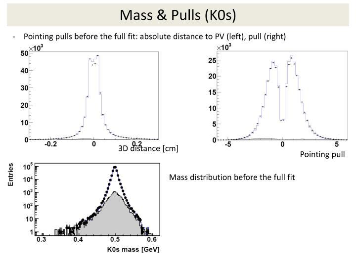 Mass & Pulls (K0s)