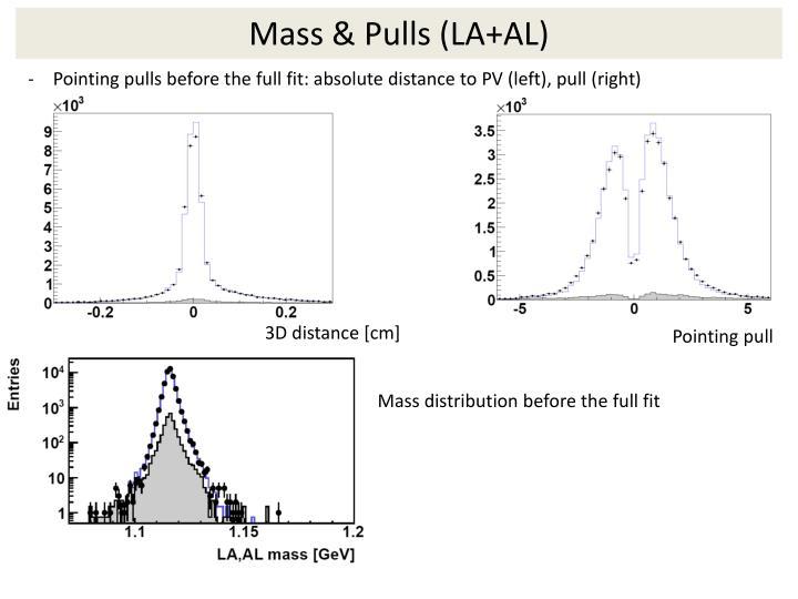 Mass & Pulls (LA+AL)