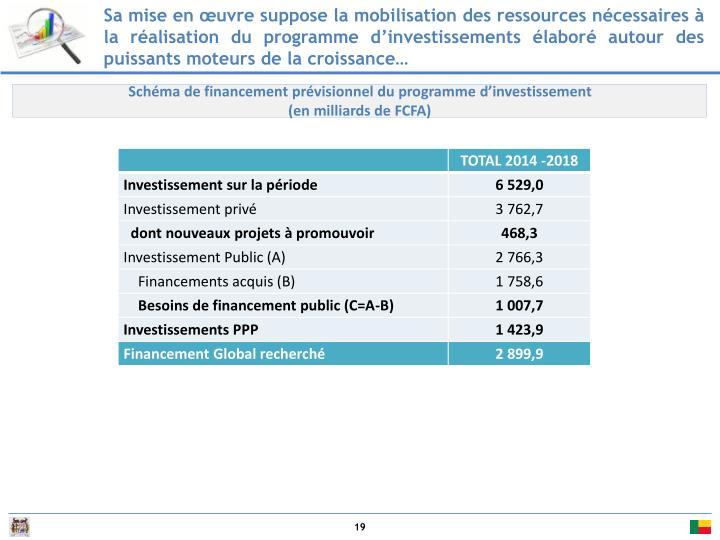 Sa mise en œuvre suppose la mobilisation des ressources nécessaires à la réalisation du programme d'investissements élaboré autour des puissants moteurs de la croissance…