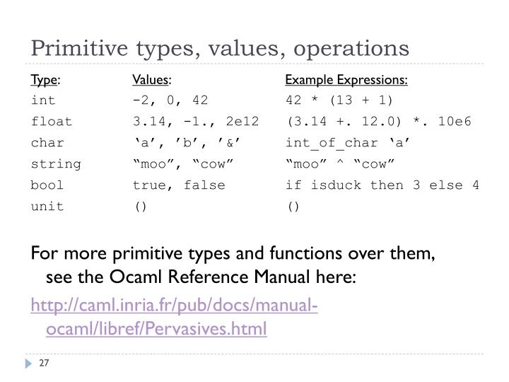 Primitive types, values, operations