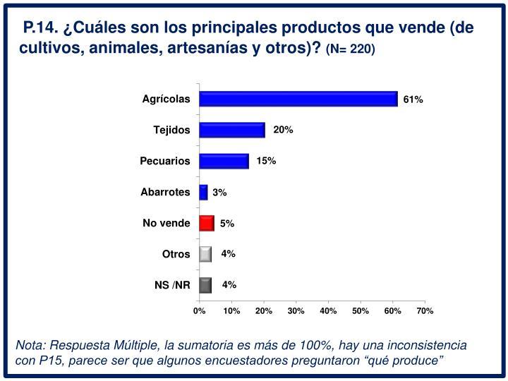 P.14. Cules son los principales productos que vende (de cultivos, animales, artesanas y otros)?