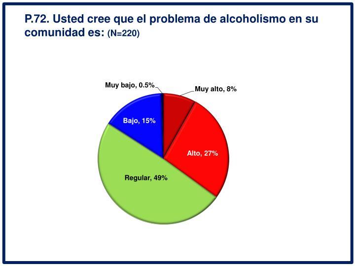 P.72. Usted cree que el problema de alcoholismo en su comunidad es