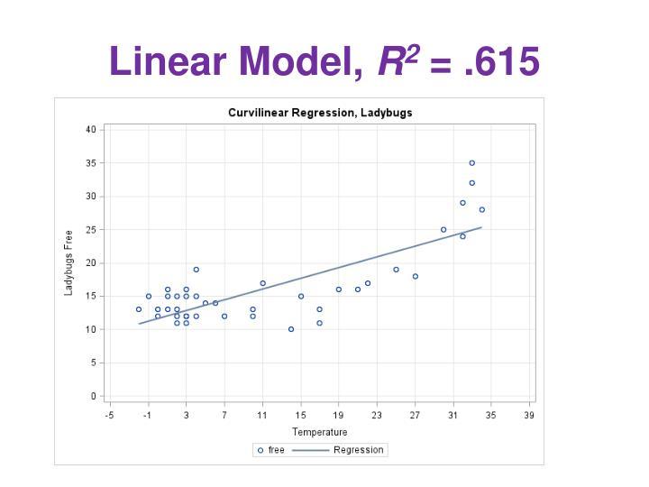 Linear Model,