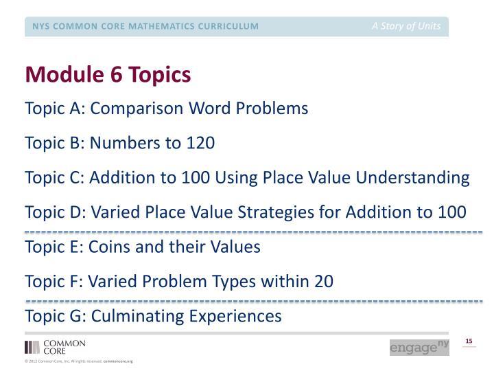 Module 6 Topics