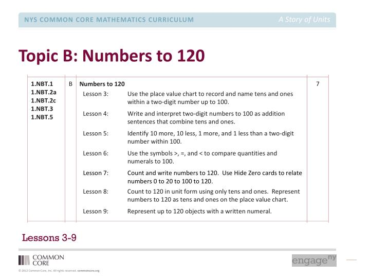 Topic B: Numbers to 120