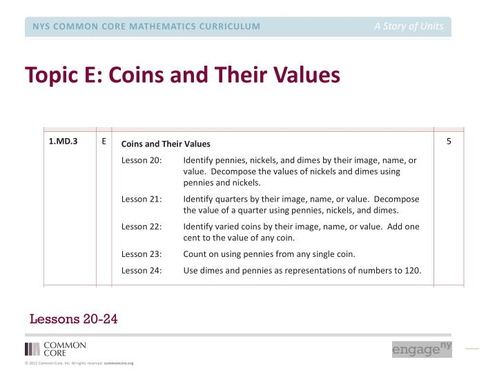 Topic E: Coins and Their Values