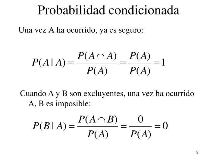 Probabilidad condicionada