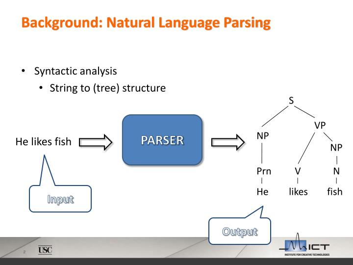 Background natural language parsing