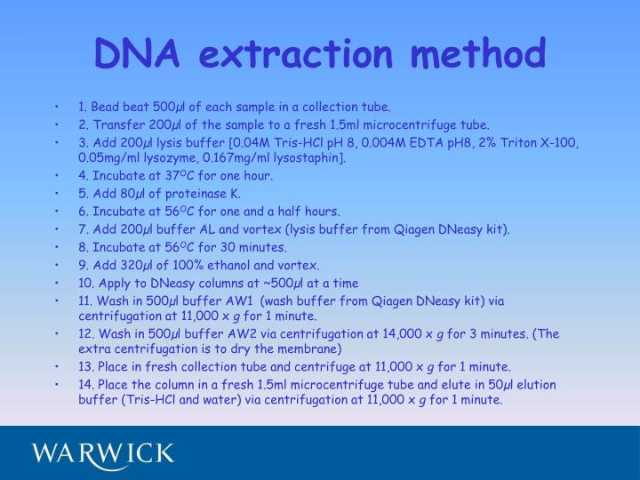 DNA extraction method