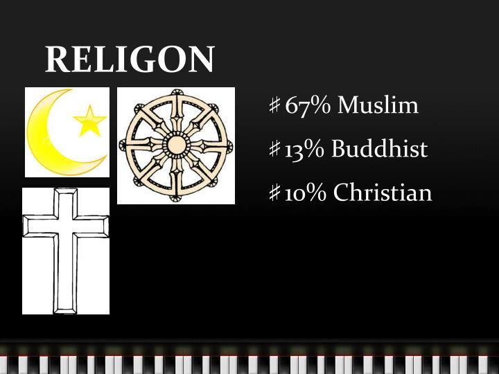 67% Muslim