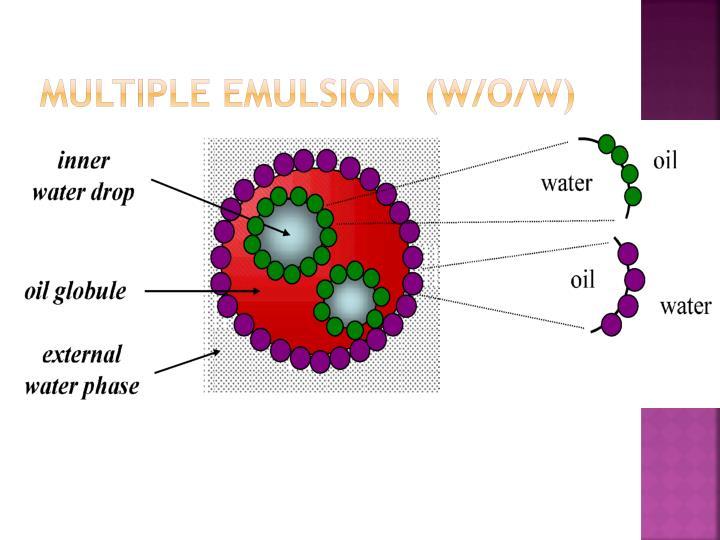 MULTIPLE EMULSION  (W/O/W)
