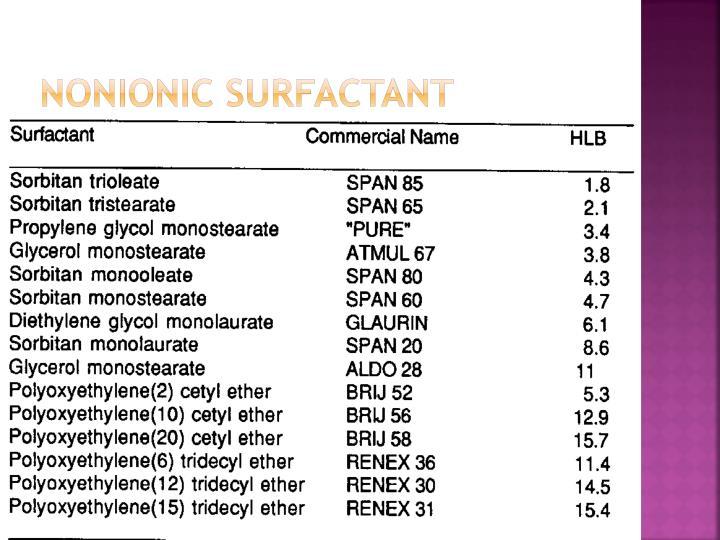 Nonionic surfactant