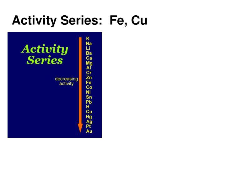 Activity Series:  Fe, Cu