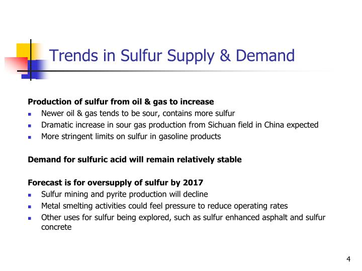 Trends in Sulfur Supply & Demand