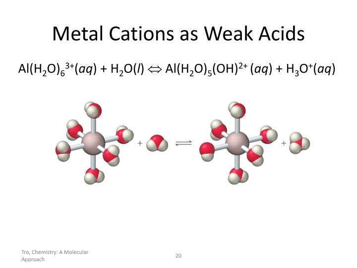 Metal Cations as Weak Acids