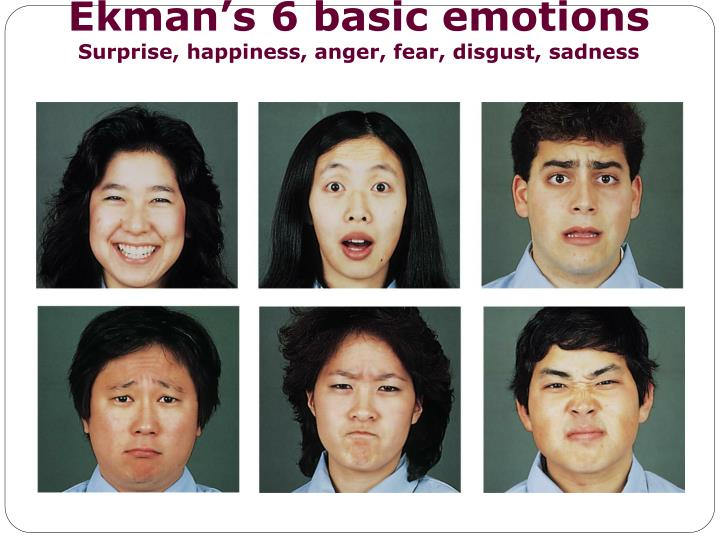 Ekman's 6 basic emotions