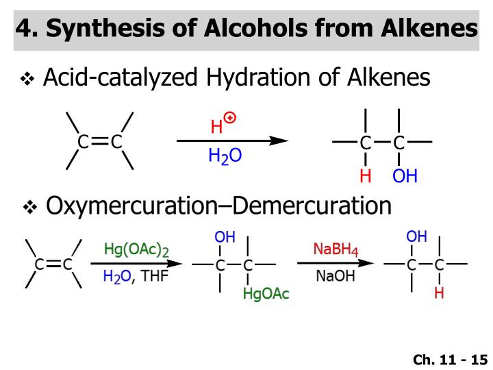 4. Synthesis of Alcohols from Alkenes