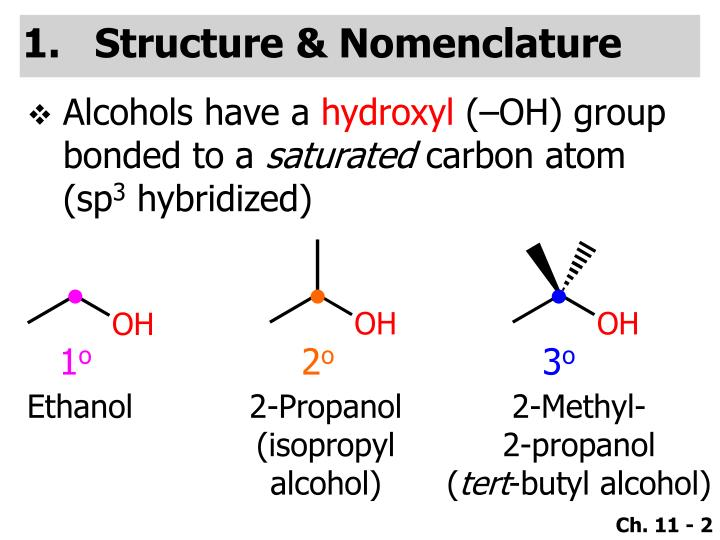 Structure & Nomenclature