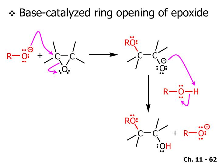 Base-catalyzed ring opening of epoxide