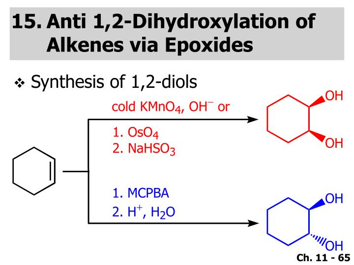 Anti 1,2-Dihydroxylation of