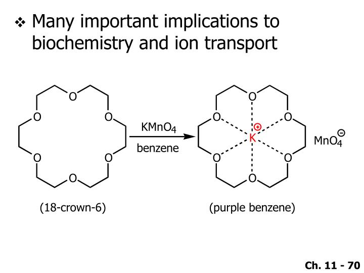 Many important implications to biochemistry and ion transport