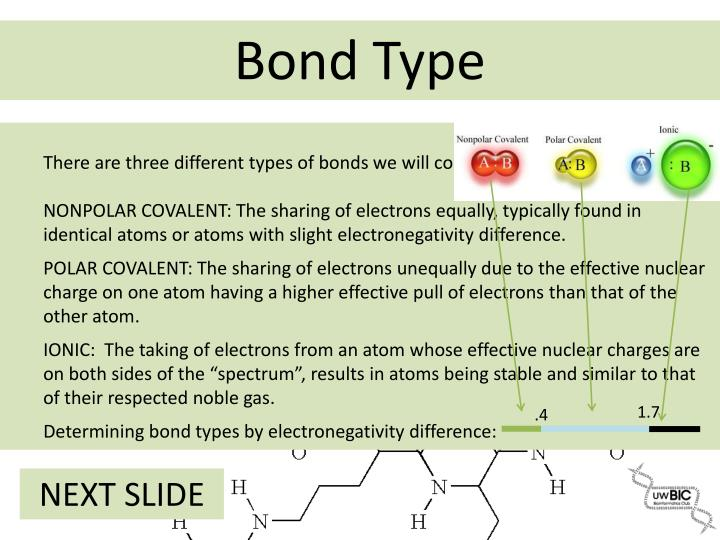 There are three different types of bonds we will consider: