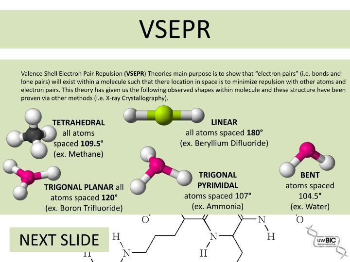 Valence Shell Electron Pair Repulsion (