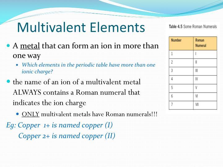 Multivalent Elements