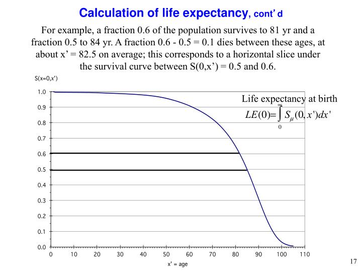 For example, a fraction 0.6 of the population survives to 81