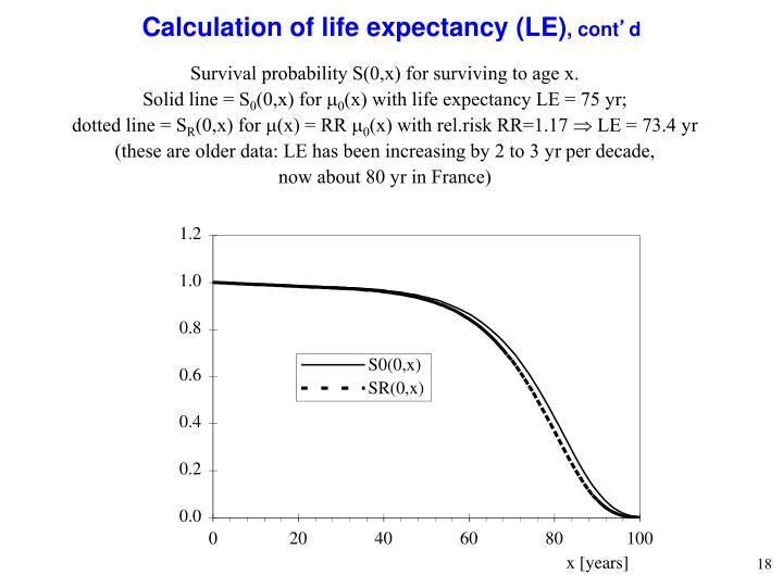 Calculation of life