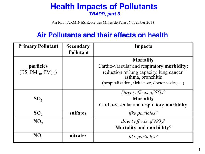 Health impacts of pollutants tradd part 3