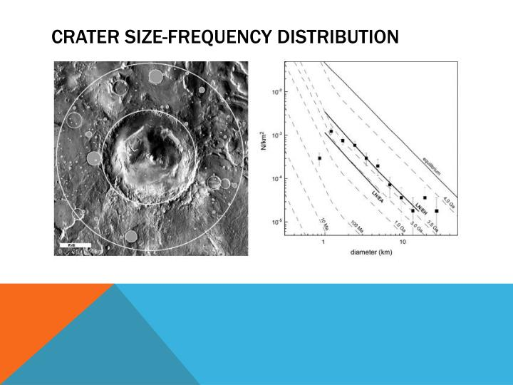 Crater Size-Frequency