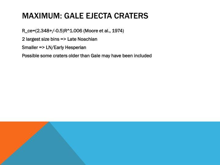 Maximum: gale