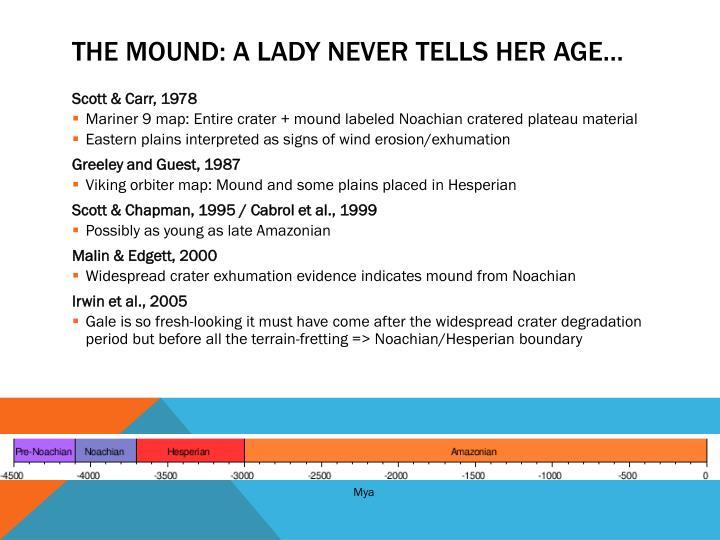 The Mound: