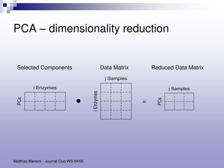 PCA – dimensionality reduction