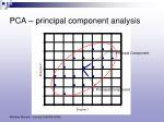 pca principal component analysis1