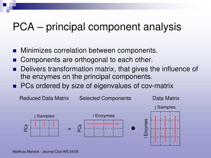 PCA – principal component analysis